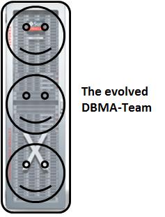 The DBMA Team