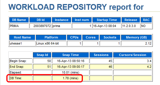Evidence for successful #Oracle Performance Tuning (3/6)